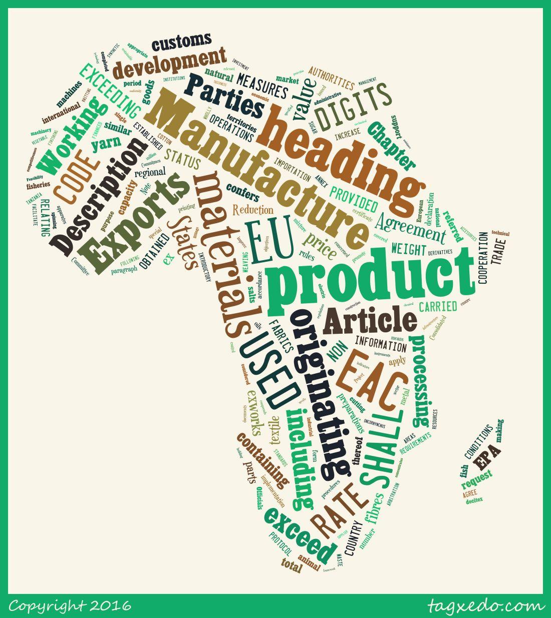 EU EAC EPA Wordcloud