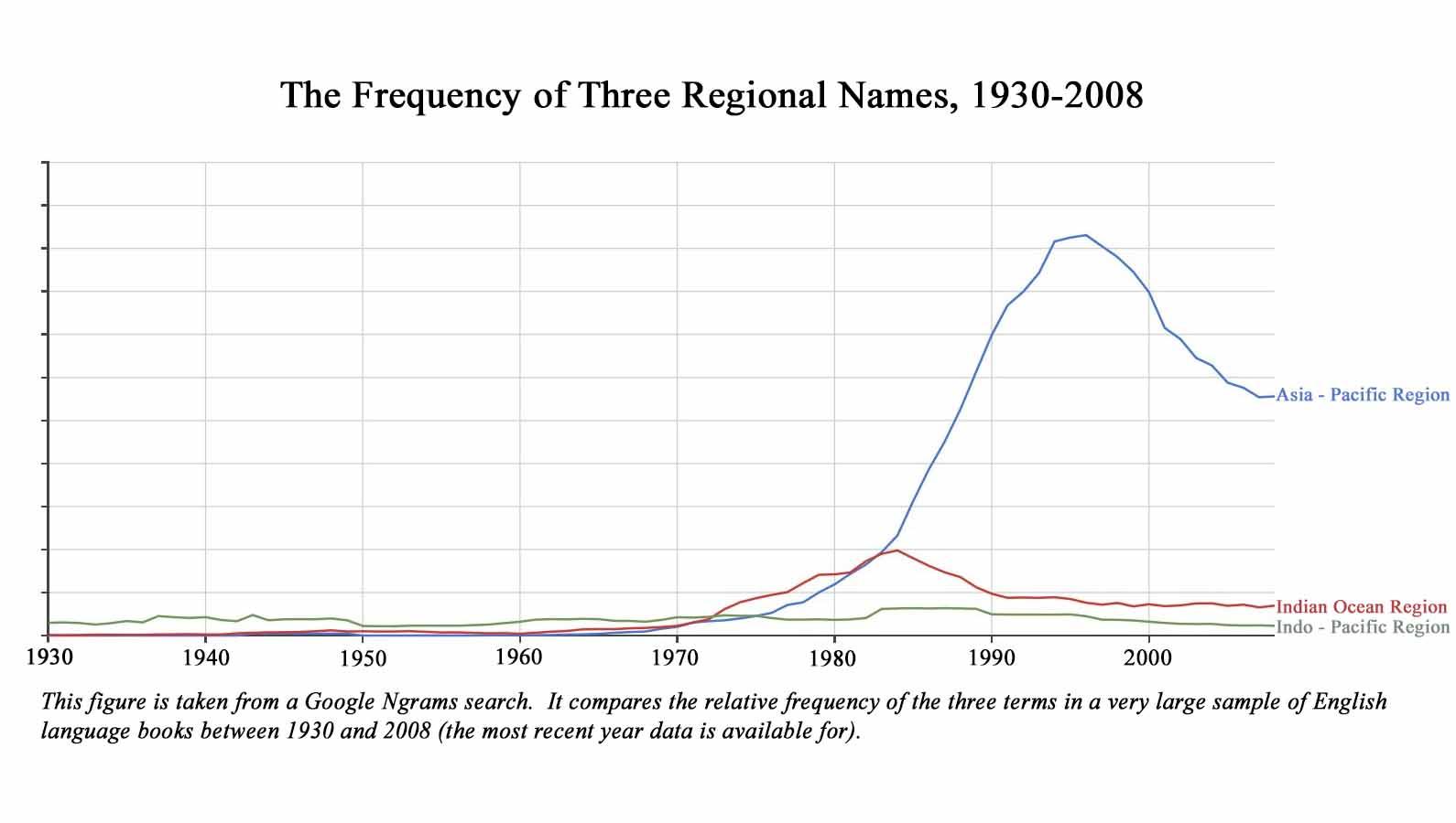 Regional Names.jpg